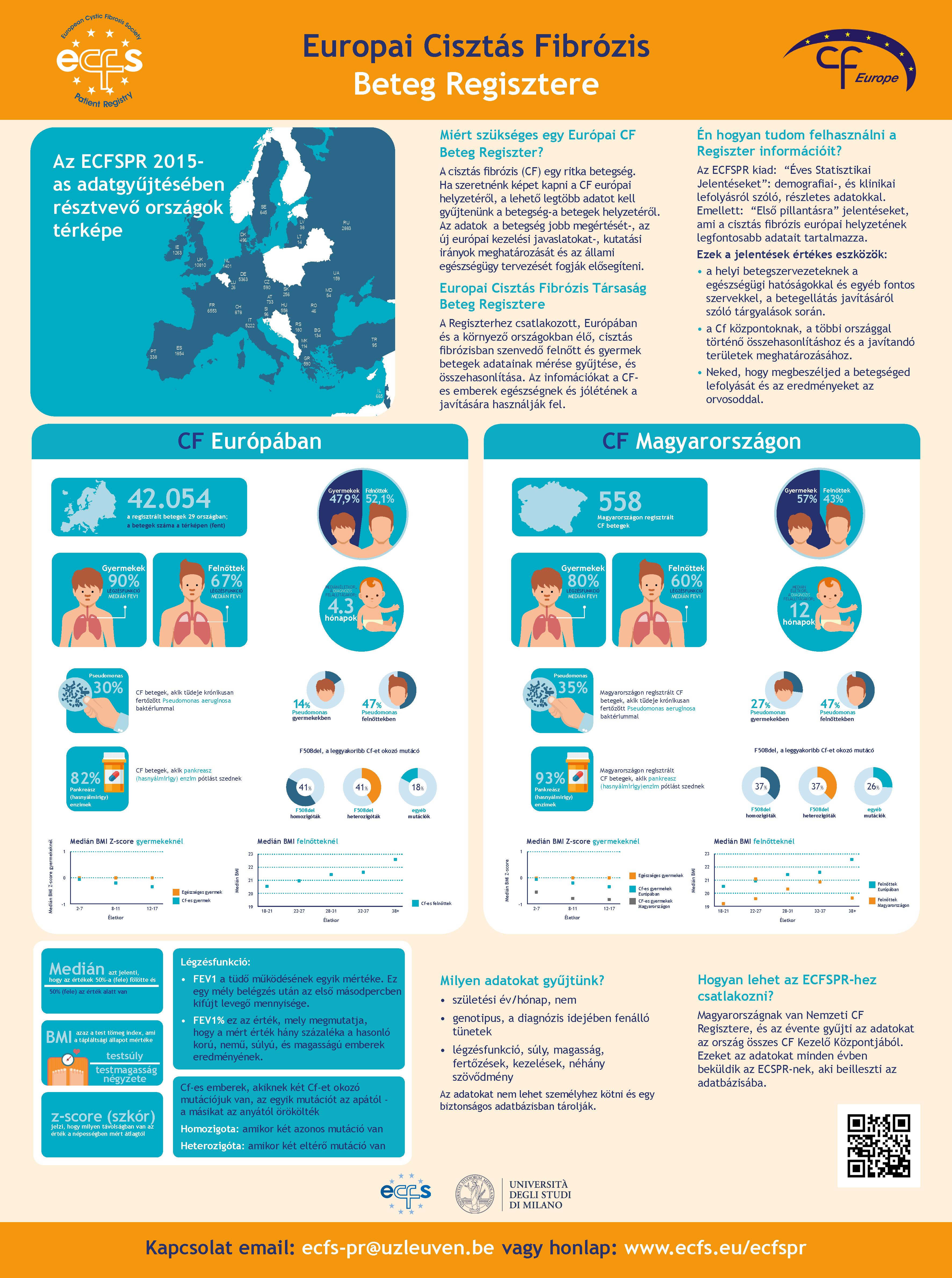 ECFS regiszter 2015