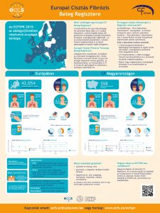ECFS betegregiszter 2015